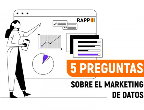 Cinco preguntas sobre el marketing de datos